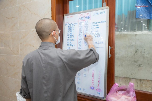 [ẢNH] Một ngày ở bếp chùa phục vụ gần 10.000 suất ăn cho lực lượng tuyến đầu chống dịch ảnh 2